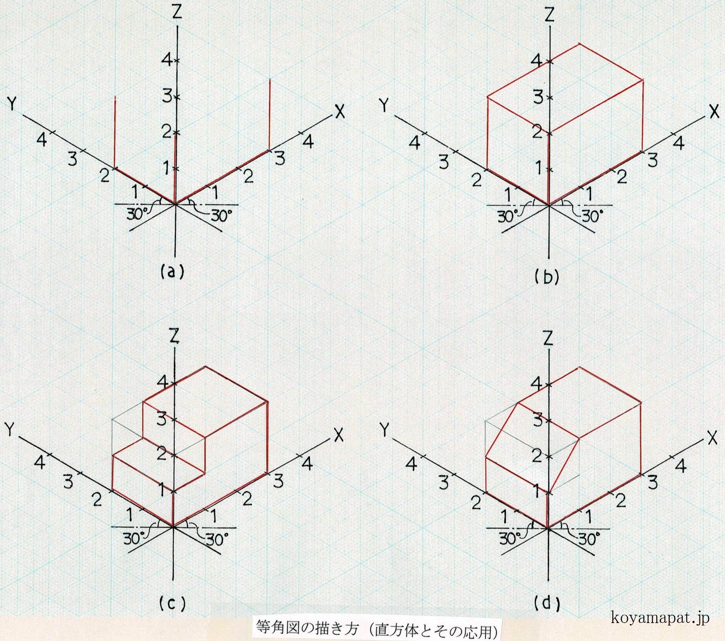 等角図の描き方(直方体とその応用)