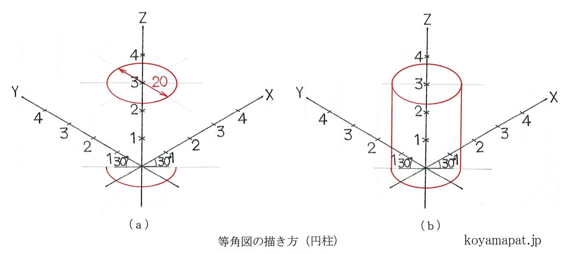 等角図の描き方(円柱)