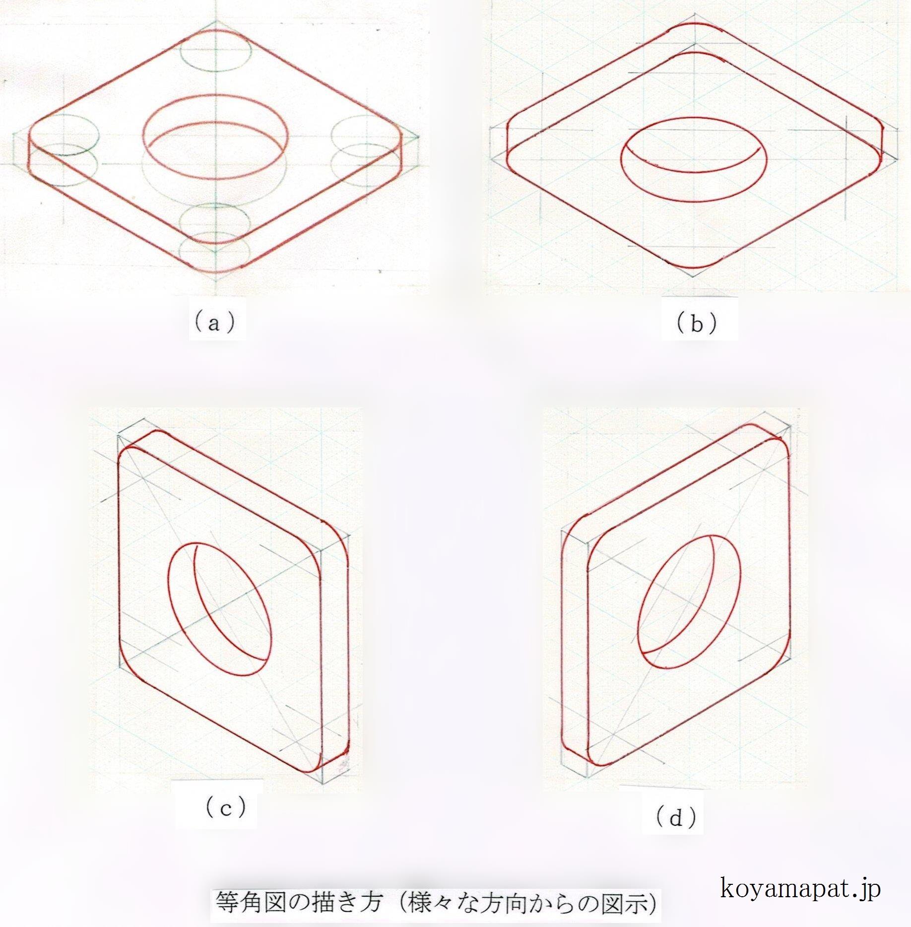等角図の描き方(様々な方向からの図示)
