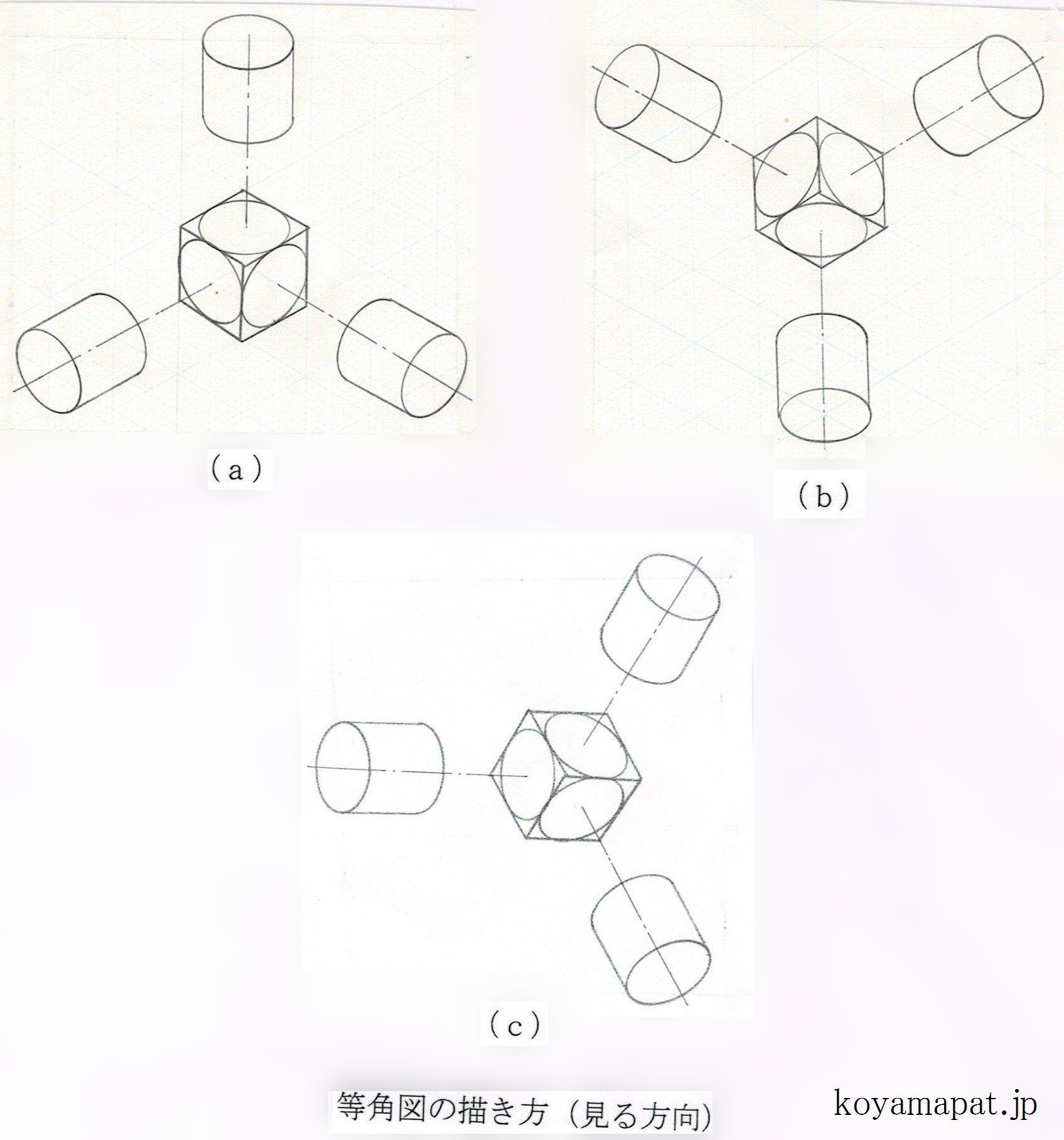 等角図の描き方(見る方向)