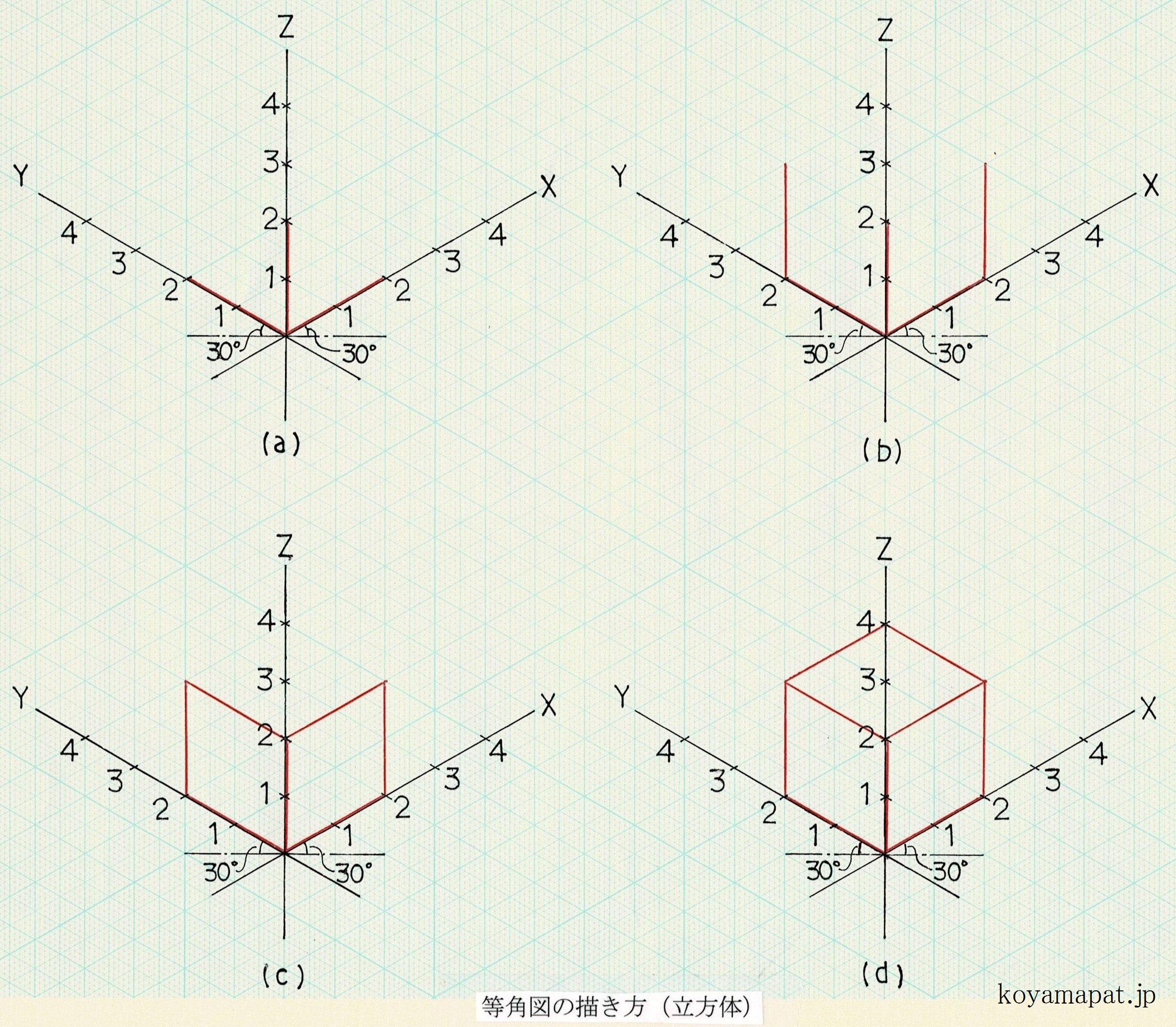 等角図の描き方(立方体)