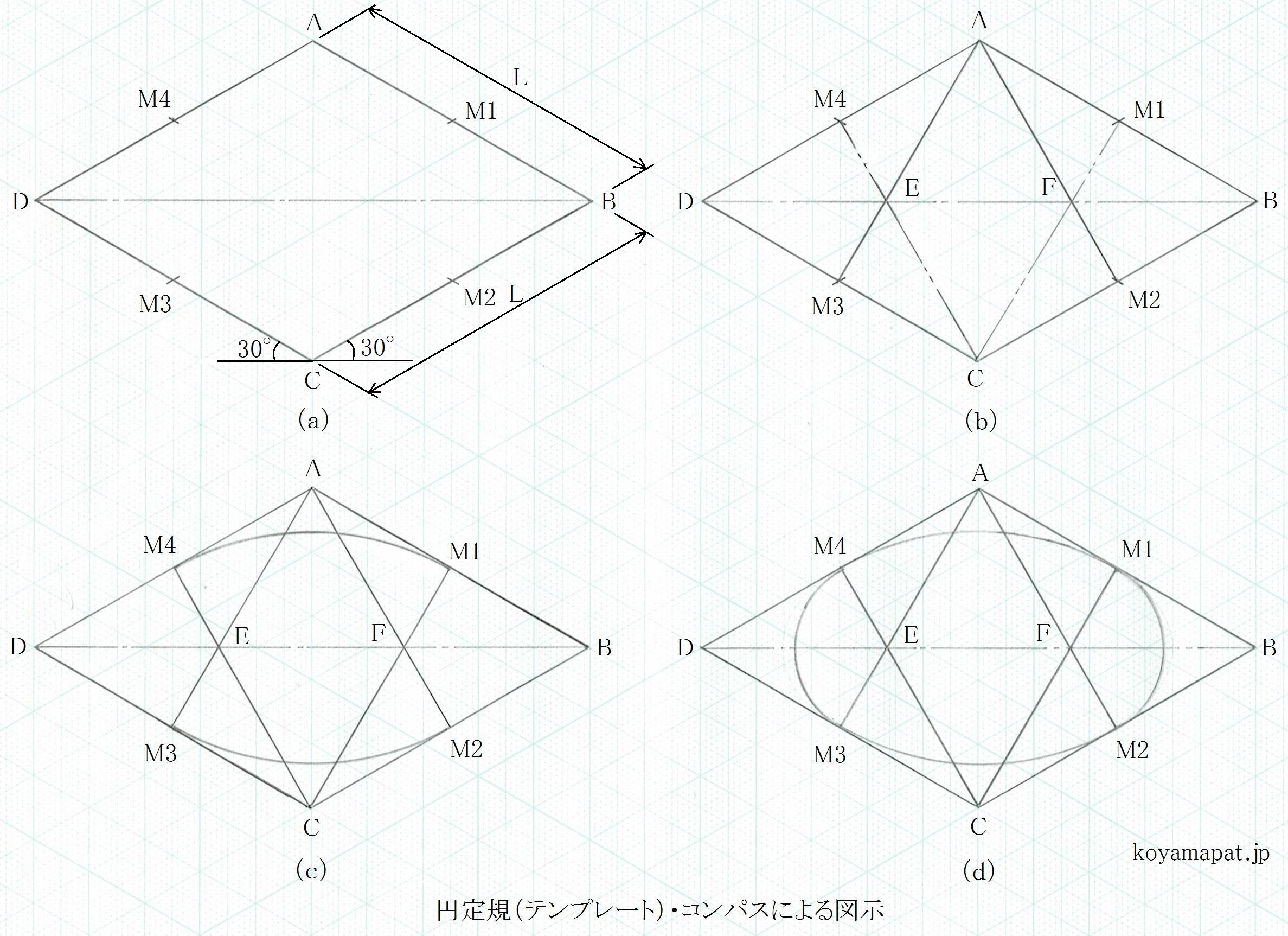 コンパスによる楕円の作図・図示