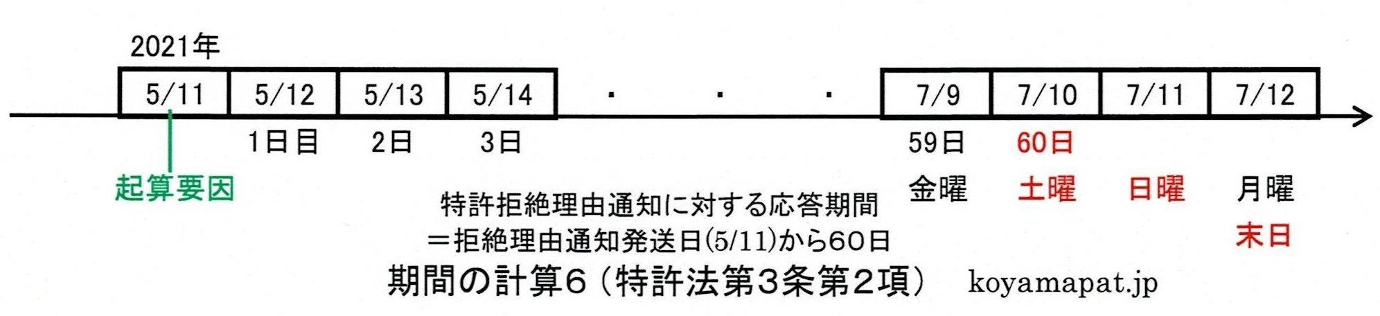 期間の計算6(特許法第3条第2項):手続についての期間の末日が土日祝日等に当たるときは、その日の翌日をもってその期間の末日とする