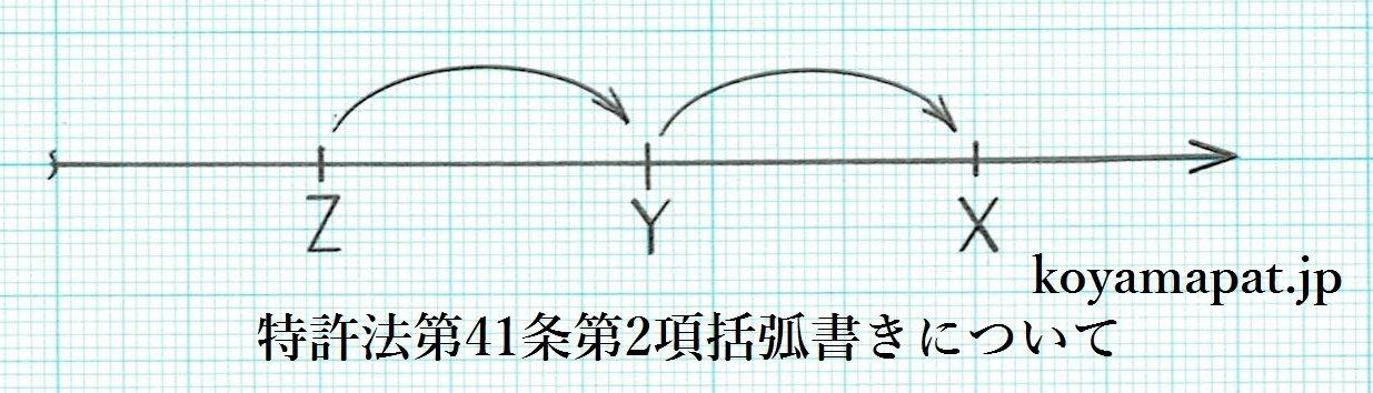 特許法第41条第2項括弧書きについて